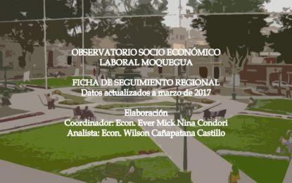 Cae empleo en Moquegua, según la ENAHO.