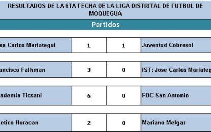 Resultados de la 6ta Fecha de la Copa Perú etapa distrital Moquegua